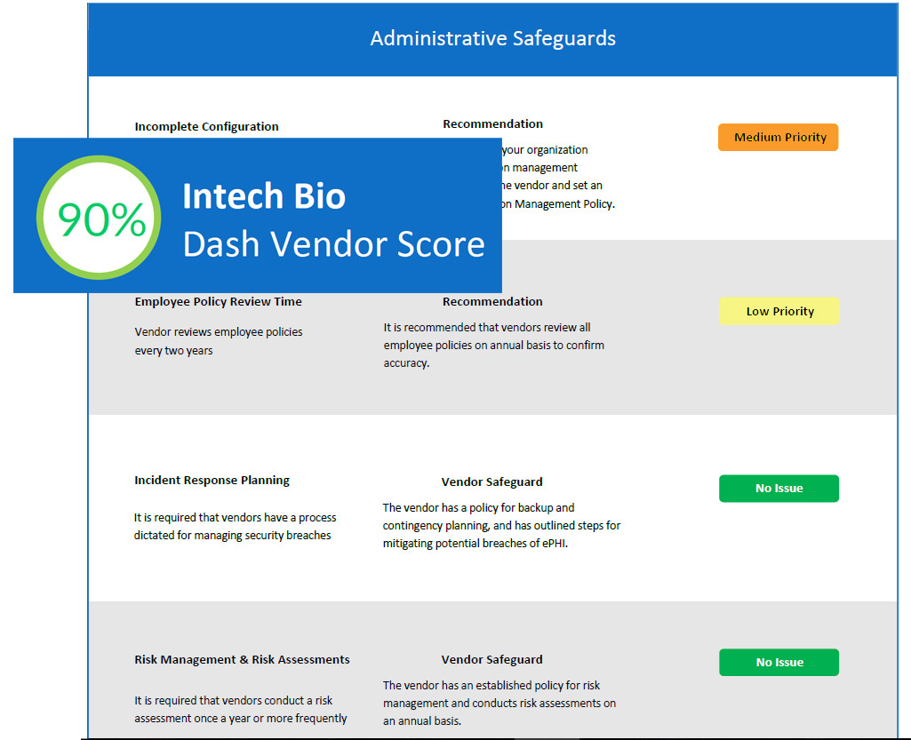 See Compliance Issues Across Your Vendors